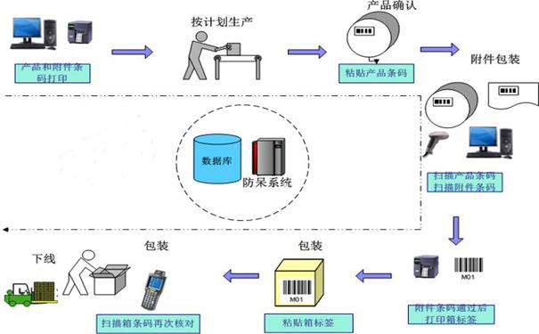 防呆系统1.jpg